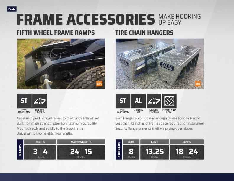 Iconic MetalGear 1806 24 Frame Mount Hinged Locking Tire Chain Hanger
